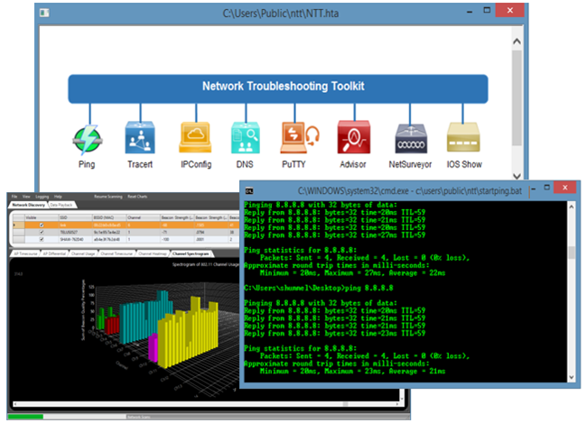 Network Troubleshooting Toolkit