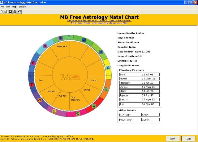 MB Astrology Natal Chart