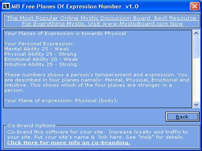 MB Planes Of Expression Number