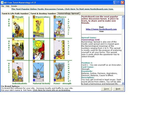 MB Tarot Numerology