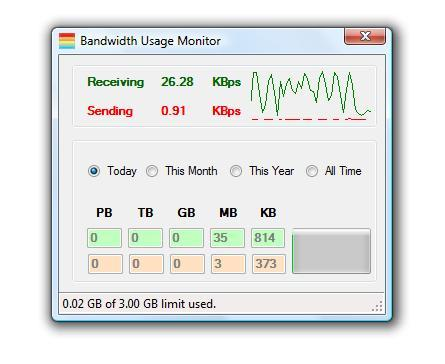 Bandwidth Usage Monitor