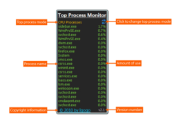 Top Process Monitor